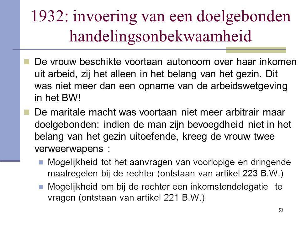 53 1932: invoering van een doelgebonden handelingsonbekwaamheid De vrouw beschikte voortaan autonoom over haar inkomen uit arbeid, zij het alleen in h