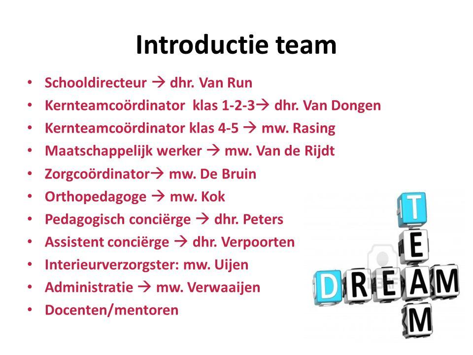 Introductie team Schooldirecteur  dhr.Van Run Kernteamcoördinator klas 1-2-3  dhr.