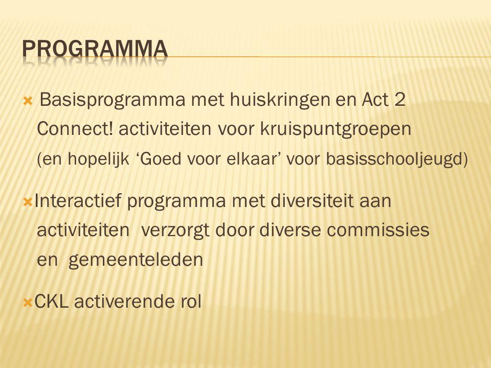  Basisprogramma met huiskringen en Act 2 Connect! activiteiten voor kruispuntgroepen (en hopelijk 'Goed voor elkaar' voor basisschooljeugd)  Interac