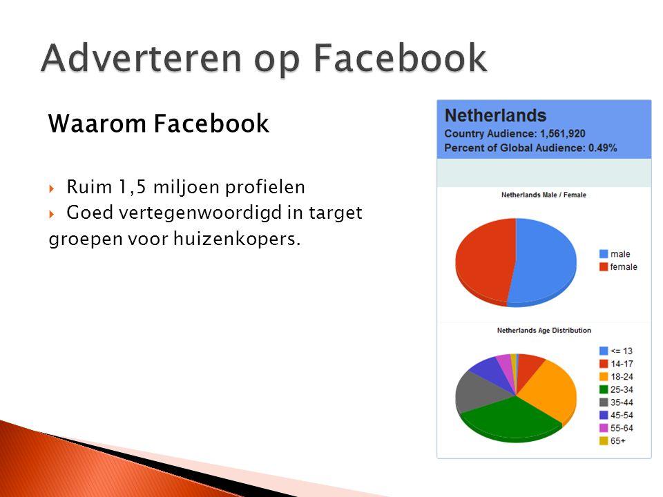 Waarom Facebook  Ruim 1,5 miljoen profielen  Goed vertegenwoordigd in target groepen voorhuizenkopers.