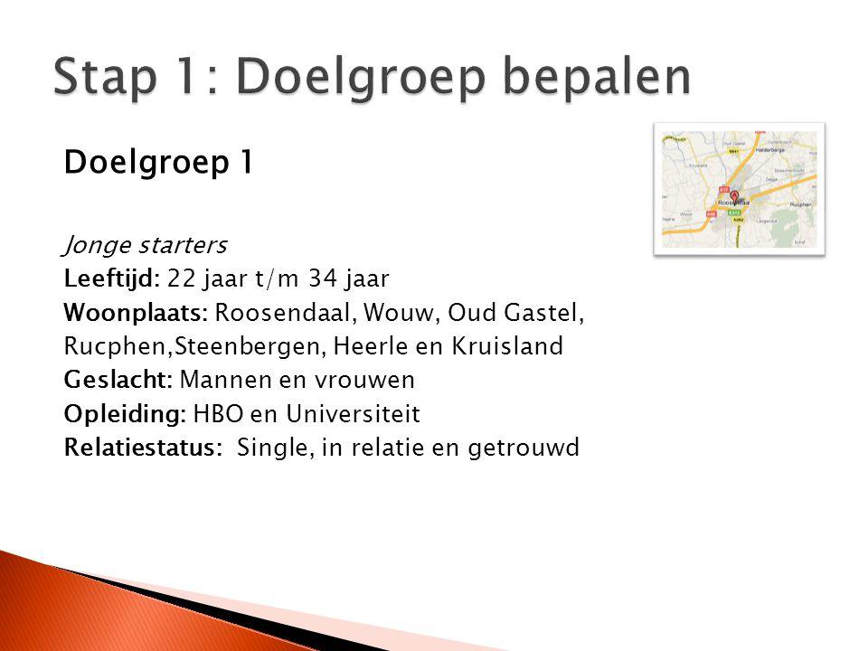 Doelgroep 1 Jonge starters Leeftijd: 22 jaar t/m 34 jaar Woonplaats: Roosendaal, Wouw, Oud Gastel, Rucphen,Steenbergen, Heerle en Kruisland Geslacht:
