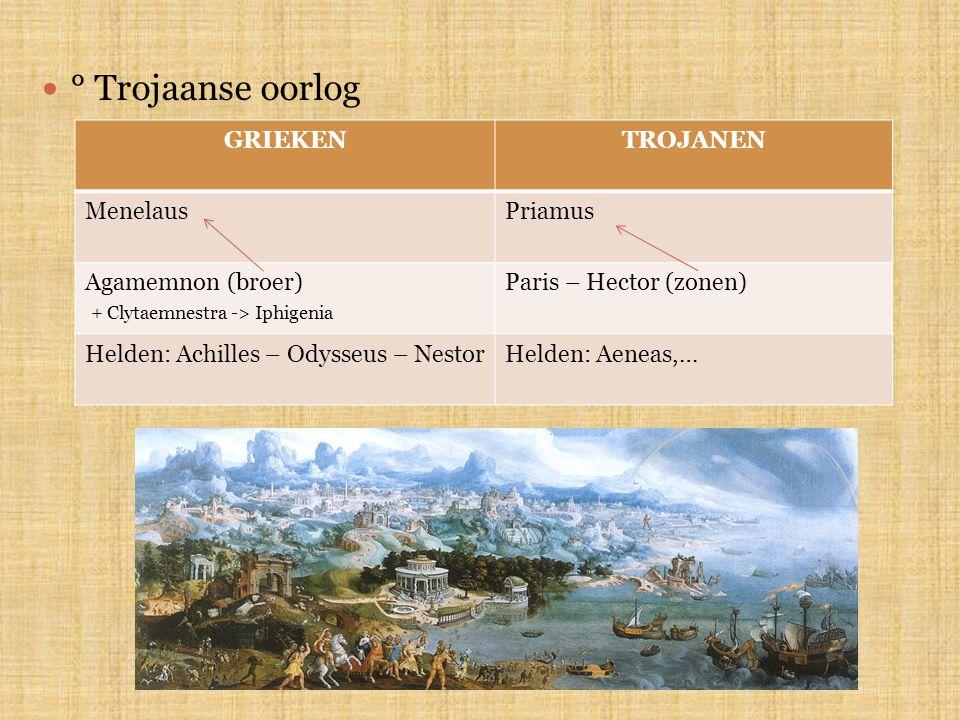 ° Trojaanse oorlog GRIEKENTROJANEN MenelausPriamus Agamemnon (broer) + Clytaemnestra -> Iphigenia Paris – Hector (zonen) Helden: Achilles – Odysseus –