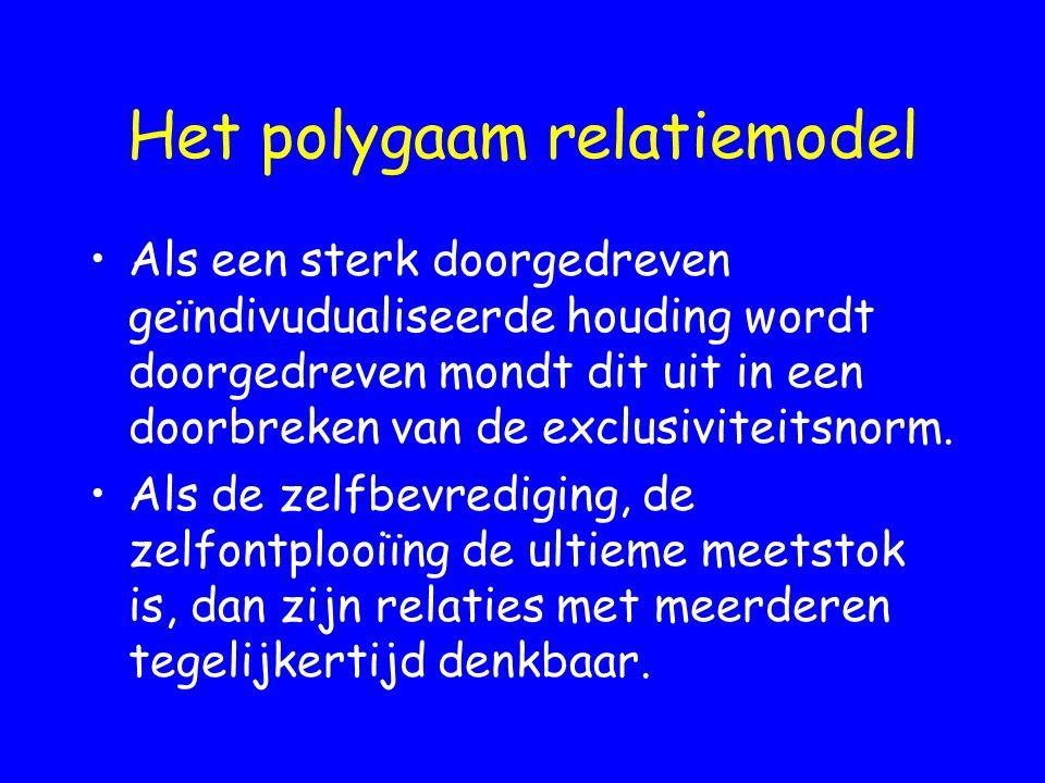 Het polygaam relatiemodel Als een sterk doorgedreven geïndivudualiseerde houding wordt doorgedreven mondt dit uit in een doorbreken van de exclusivite