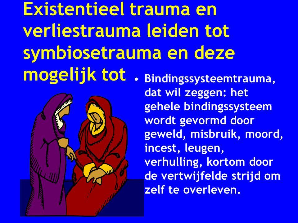 Existentieel trauma en verliestrauma leiden tot symbiosetrauma en deze mogelijk tot Bindingssysteemtrauma, dat wil zeggen: het gehele bindingssysteem