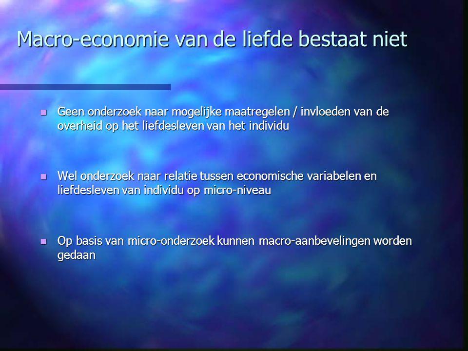 Sommige landen wagen zich op het liefdespad- 4.Nederland Gemeente Haren stelt geld uit het participatiefonds ter beschikking aan mensen die op zoek zijn naar een relatie Gemeente Haren stelt geld uit het participatiefonds ter beschikking aan mensen die op zoek zijn naar een relatie Mensen onder bepaalde inkomensgrens Mensen onder bepaalde inkomensgrens Erkend bemiddelingsbureau Erkend bemiddelingsbureau Maximaal EUR 450 en max 75% van totale bedrag Maximaal EUR 450 en max 75% van totale bedrag Reacties vanuit hele wereld Reacties vanuit hele wereld Eenzame vrouw uit Zuid-Frankrijk Eenzame vrouw uit Zuid-Frankrijk Pieter Storms met Breekijzer Pieter Storms met Breekijzer Resultaten tot nu toe (4 jaar later) Resultaten tot nu toe (4 jaar later) 4-5 mensen hebben zich gemeld 4-5 mensen hebben zich gemeld Tot nu toe zonder succes Tot nu toe zonder succes