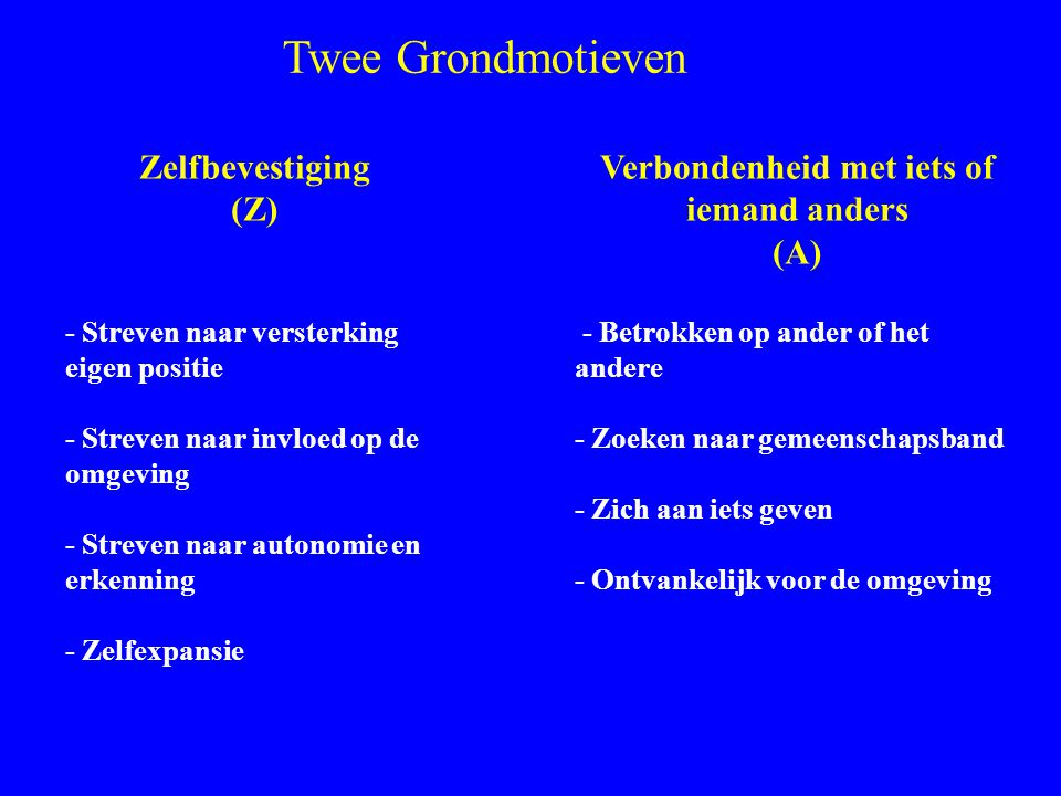 Motivatie score Als Z minus A ≥ 5 dan Z Als A minus Z ≥ 5 dan A Als Z ≥ 12 en ook A is ≥ dan ZA Als Z ≤ 7 en ook als A is ≤ 7 dan LzLa Als P-N ≥ 10 dan + Als N-P ≥ 10 dan – Anders +/-