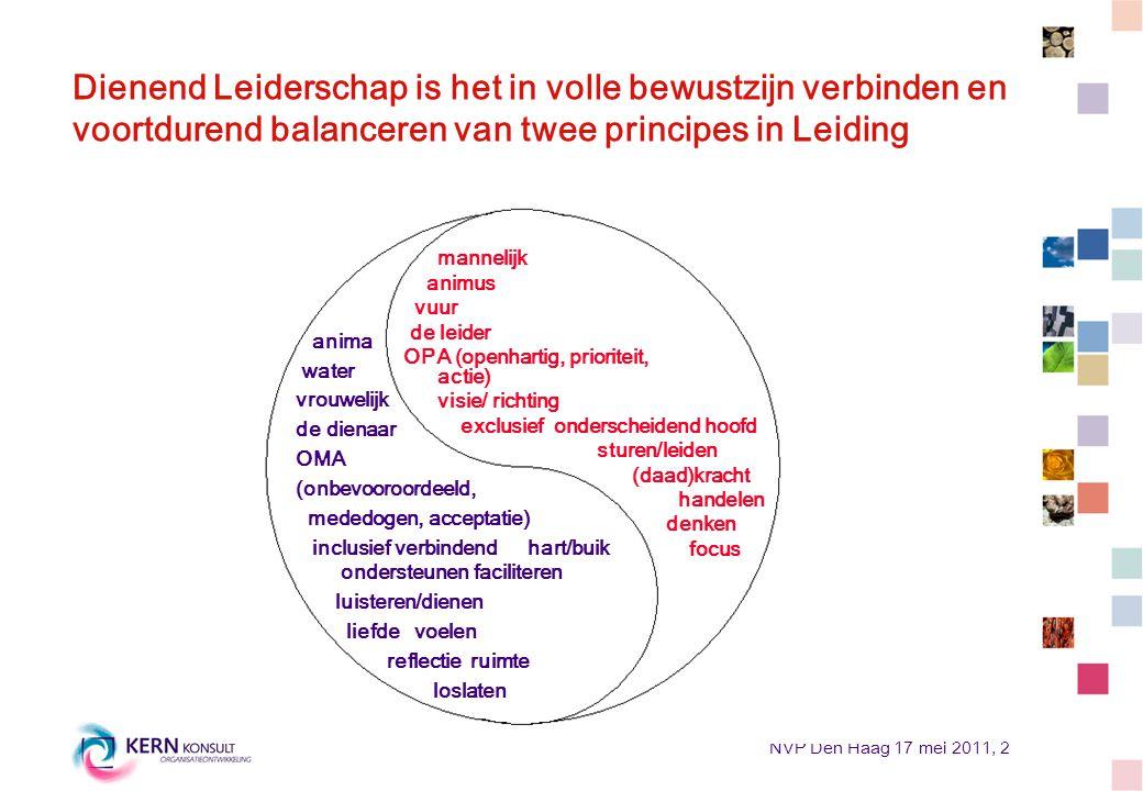 NVP Den Haag 17 mei 2011, 2 Dienend Leiderschap is het in volle bewustzijn verbinden en voortdurend balanceren van twee principes in Leiding anima wat
