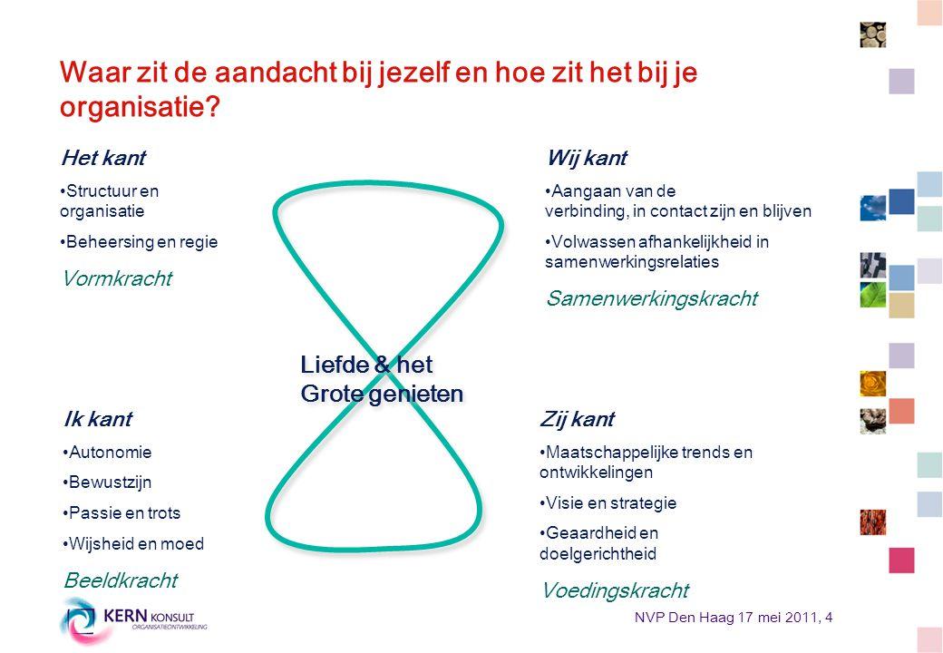 NVP Den Haag 17 mei 2011, 4 Waar zit de aandacht bij jezelf en hoe zit het bij je organisatie? Ik kant Autonomie Bewustzijn Passie en trots Wijsheid e
