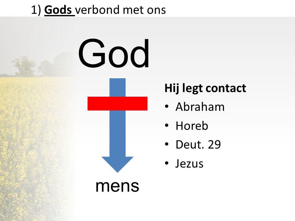 God mens 1) Gods verbond met ons Hij legt contact Abraham Horeb Deut. 29 Jezus