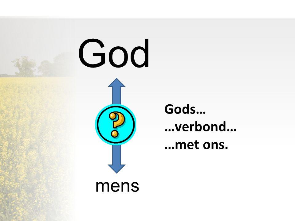 God mens 1) Gods verbond met ons