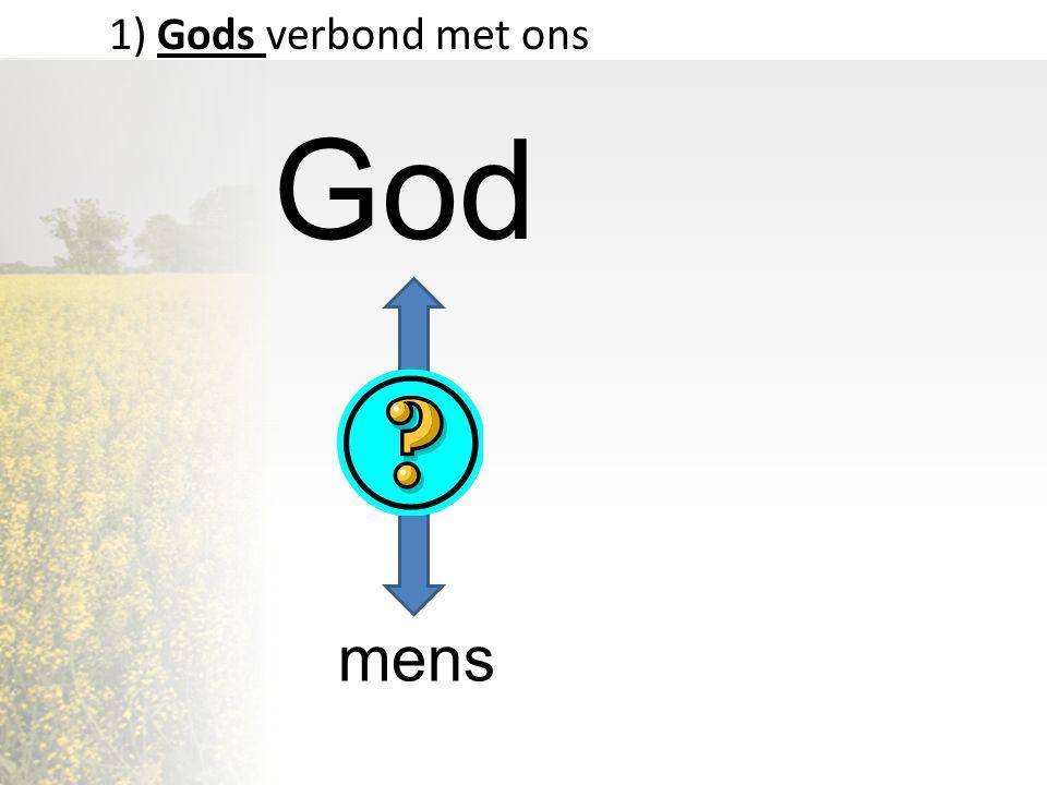 God mens 1) Gods verbond met ons Jij moet……. Meditatie Goed leven Keuze maken
