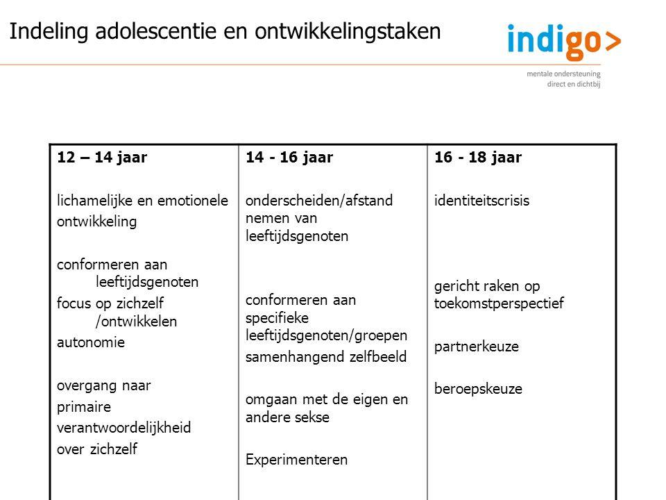 12 – 14 jaar lichamelijke en emotionele ontwikkeling conformeren aan leeftijdsgenoten focus op zichzelf /ontwikkelen autonomie overgang naar primaire