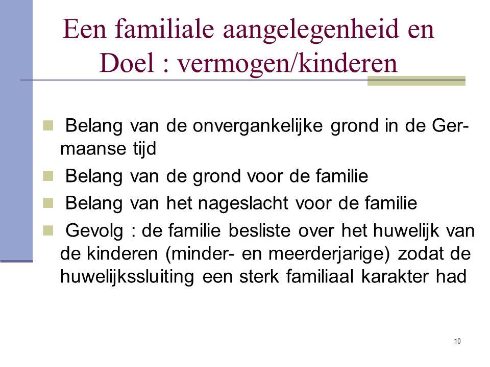 10 Een familiale aangelegenheid en Doel : vermogen/kinderen Belang van de onvergankelijke grond in de Ger- maanse tijd Belang van de grond voor de fam