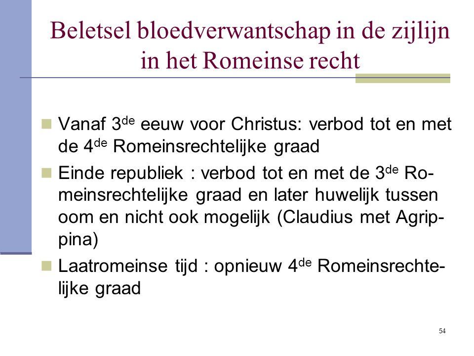 54 Beletsel bloedverwantschap in de zijlijn in het Romeinse recht Vanaf 3 de eeuw voor Christus: verbod tot en met de 4 de Romeinsrechtelijke graad Ei