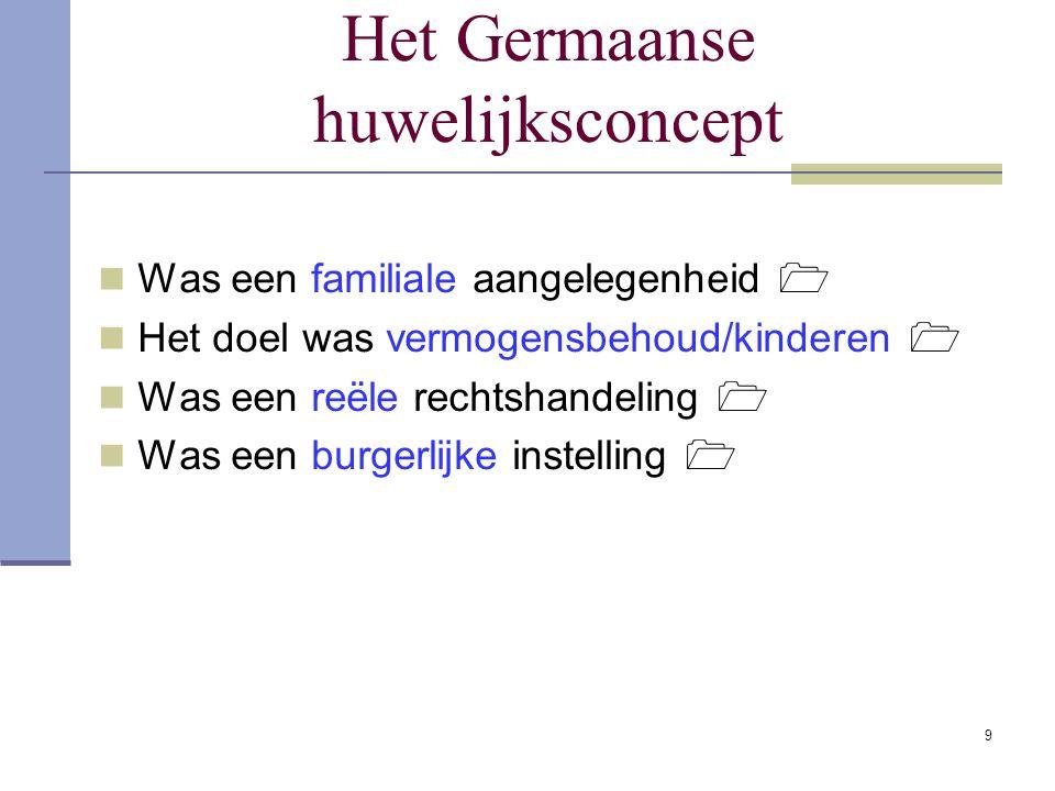 9 Het Germaanse huwelijksconcept Was een familiale aangelegenheid  Het doel was vermogensbehoud/kinderen  Was een reële rechtshandeling  Was een bu