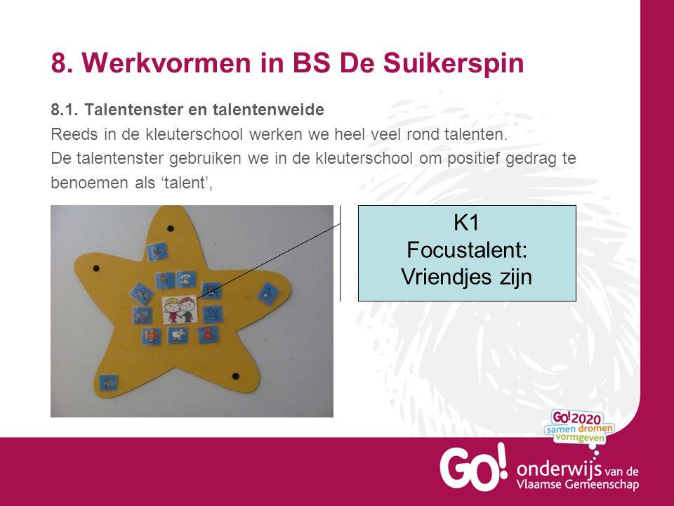 8.Werkvormen in BS De Suikerspin 8.1.