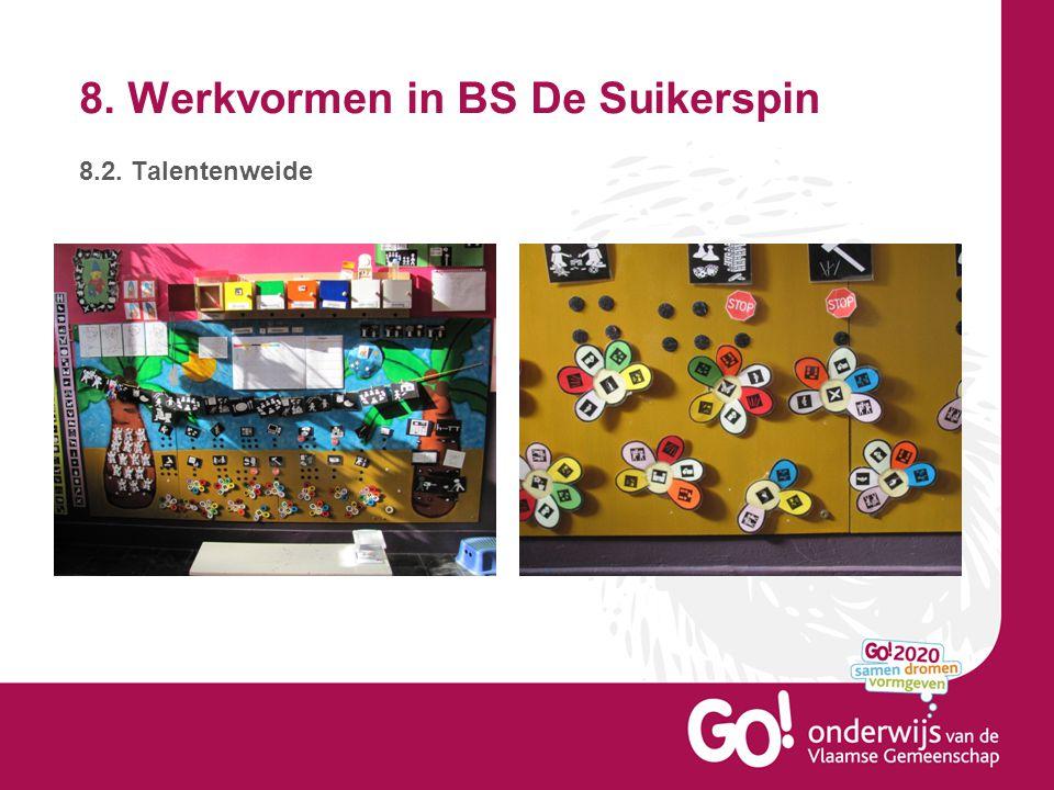 8. Werkvormen in BS De Suikerspin 8.2. Talentenweide