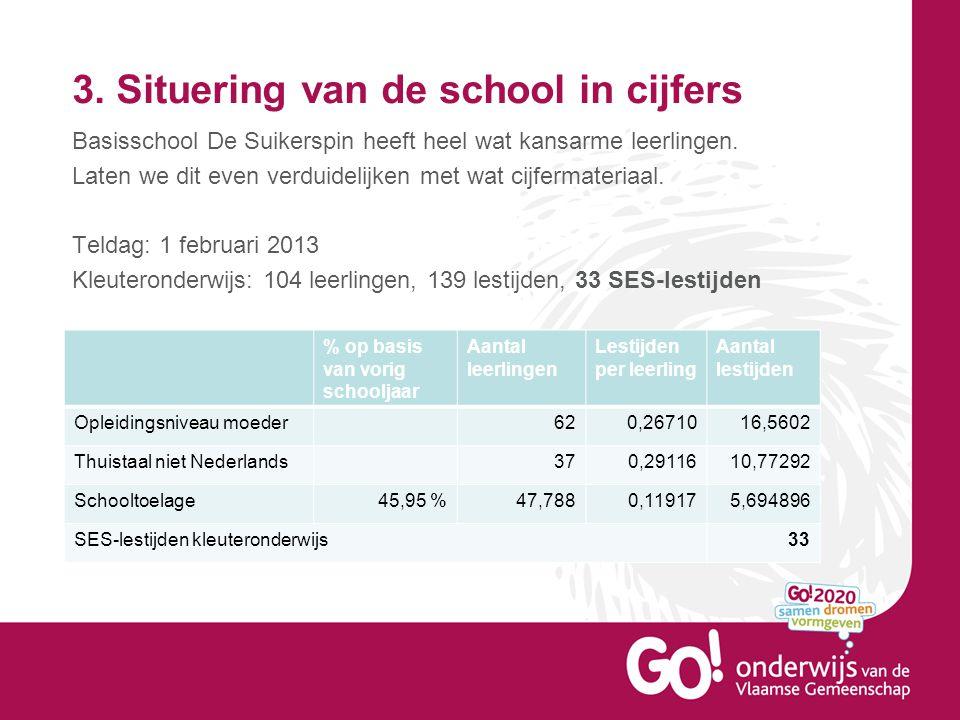8.Werkvormen in BS De Suikerspin 8.4.