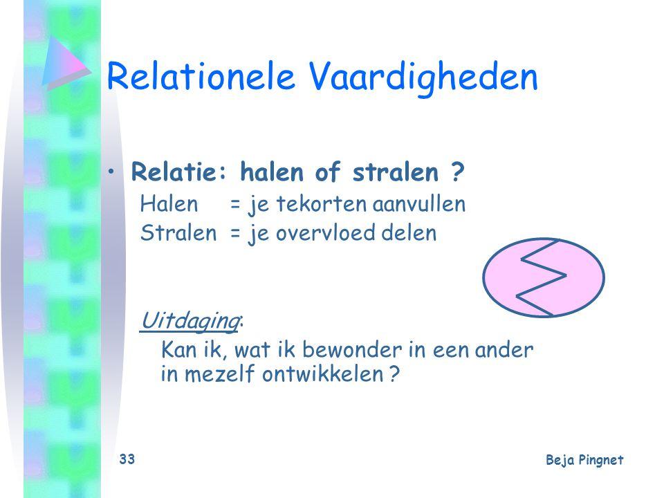 Beja Pingnet 33 Relationele Vaardigheden Relatie: halen of stralen ? Halen= je tekorten aanvullen Stralen= je overvloed delen Uitdaging: Kan ik, wat i