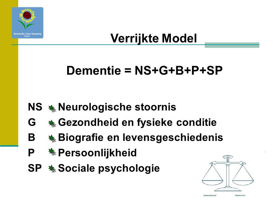 NS Neurologische stoornis G Gezondheid en fysieke conditie B Biografie en levensgeschiedenis P Persoonlijkheid SP Sociale psychologie Verrijkte Model