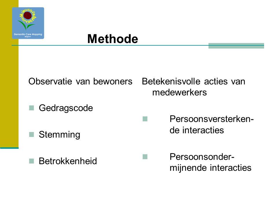 Observatie van bewoners Gedragscode Stemming Betrokkenheid Betekenisvolle acties van medewerkers Persoonsversterken- de interacties Persoonsonder- mij