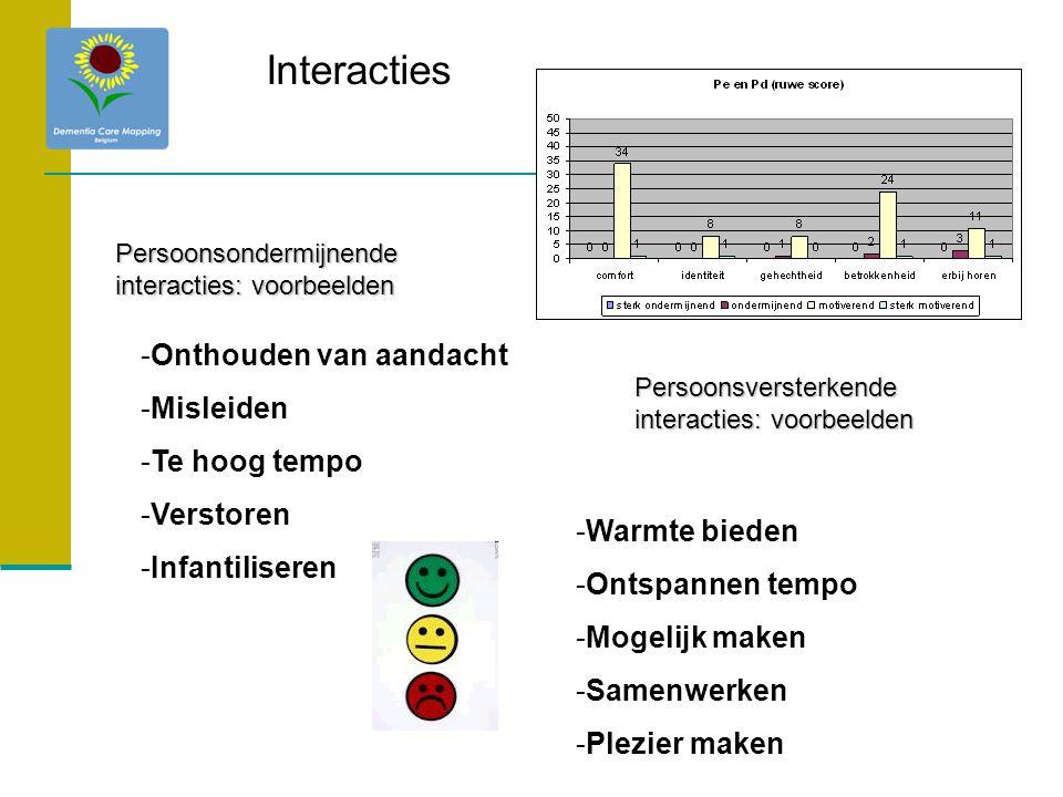-Onthouden van aandacht -Misleiden -Te hoog tempo -Verstoren -Infantiliseren -Warmte bieden -Ontspannen tempo -Mogelijk maken -Samenwerken -Plezier ma
