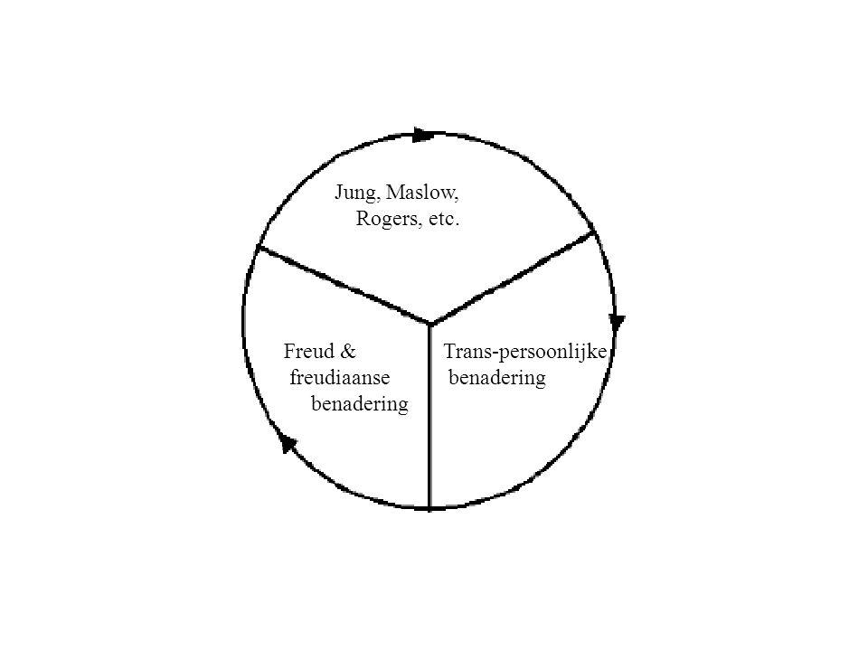 Freud & freudiaanse benadering Jung, Maslow, Rogers, etc. Trans-persoonlijke benadering