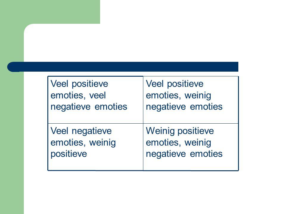 Weinig positieve emoties, weinig negatieve emoties Veel negatieve emoties, weinig positieve Veel positieve emoties, weinig negatieve emoties Veel positieve emoties, veel negatieve emoties