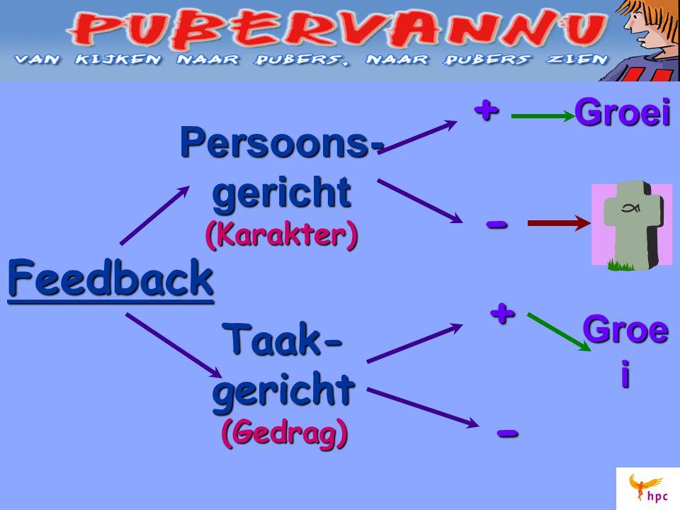 www.pubervannu.nl