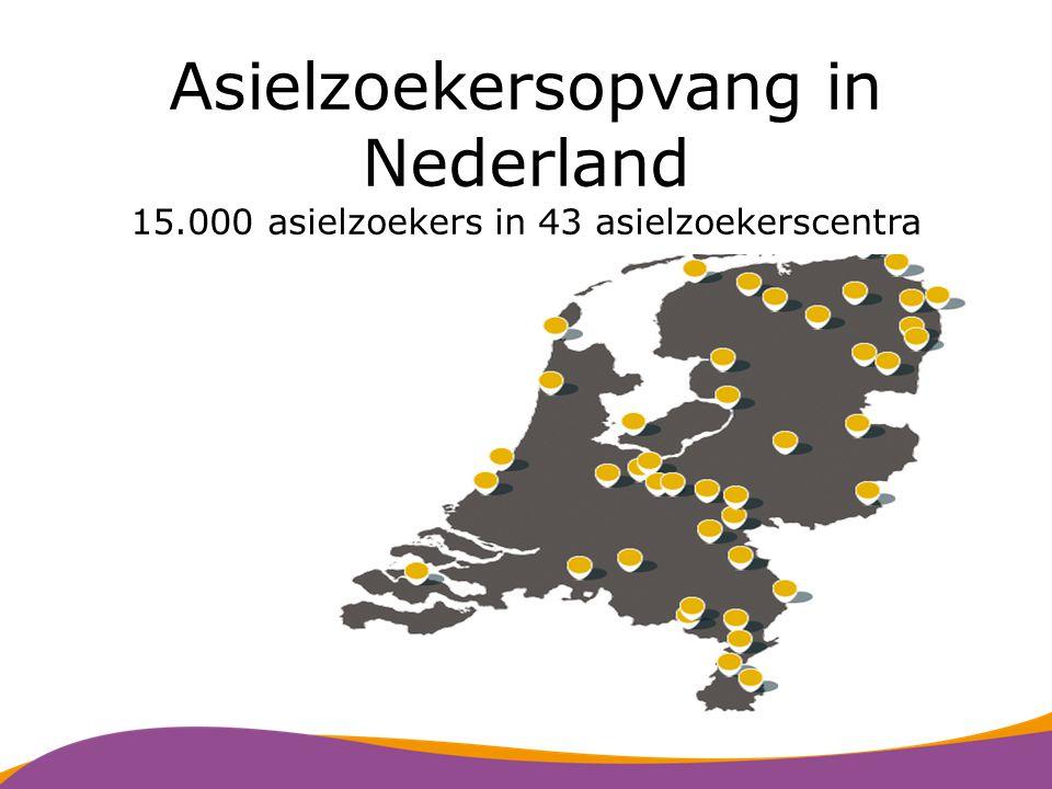 Instroom asielzoekers in NLD (1 e asielaanvraag) 20132012 1.