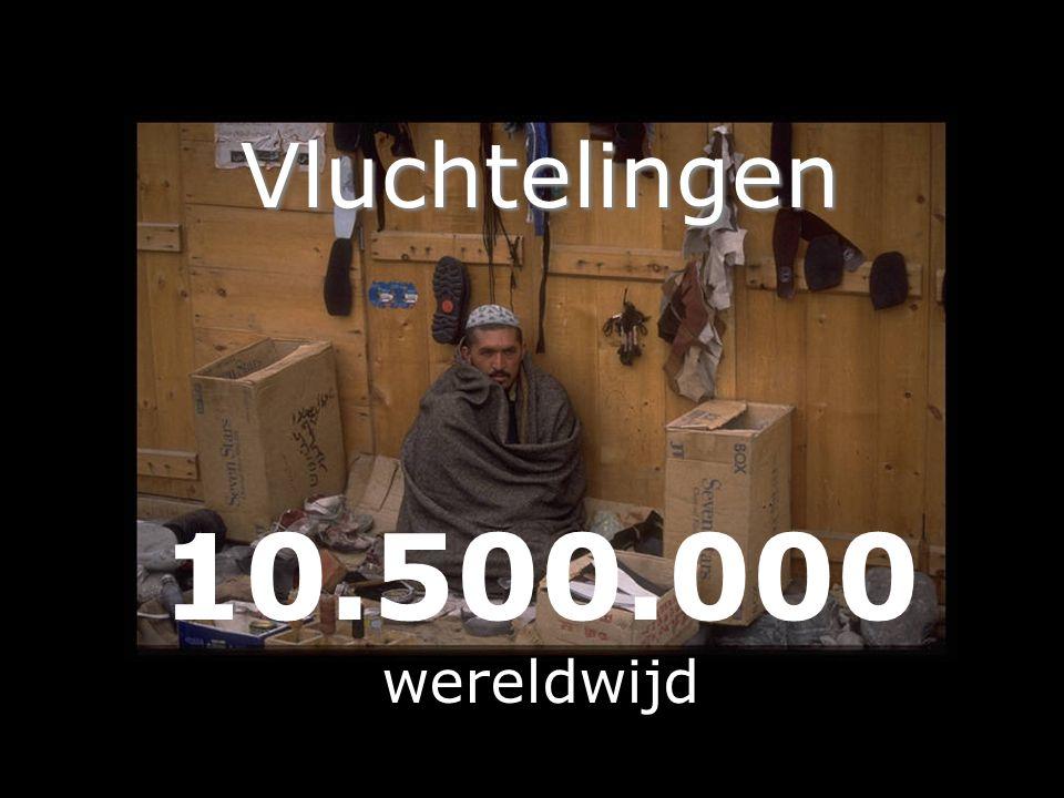 Vluchtelingen 10.500.000 wereldwijd
