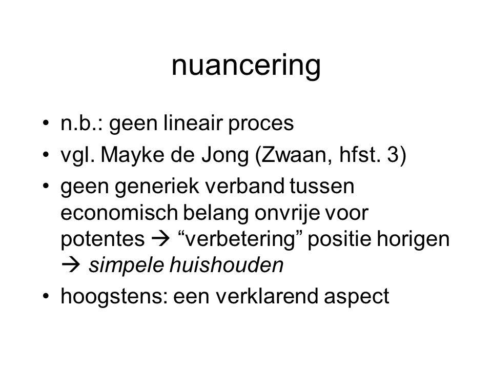 nuancering n.b.: geen lineair proces vgl. Mayke de Jong (Zwaan, hfst.