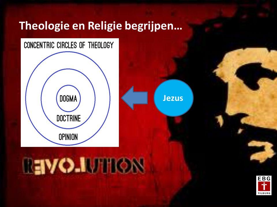 Theologie en Religie begrijpen… Jezus