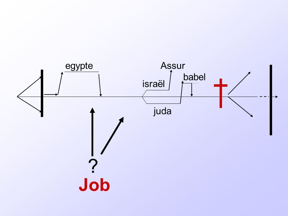 israël juda egypteAssur babel Job ?
