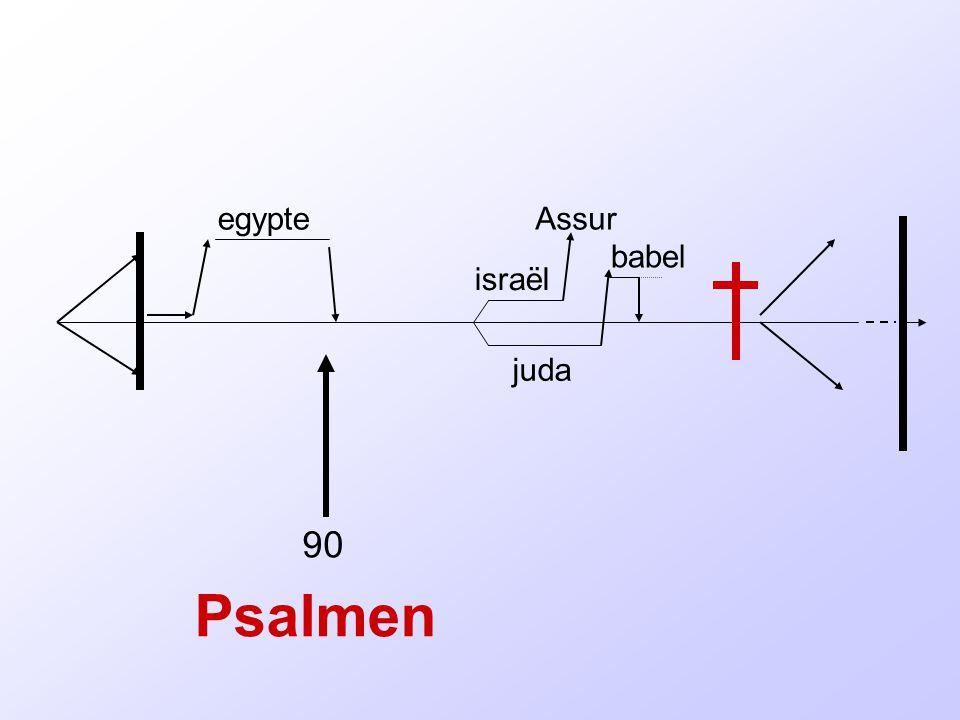 israël juda egypteAssur babel Psalmen 90