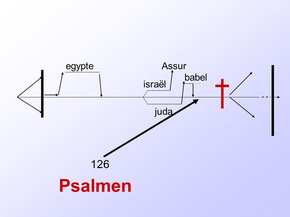 israël juda egypteAssur babel Psalmen 126
