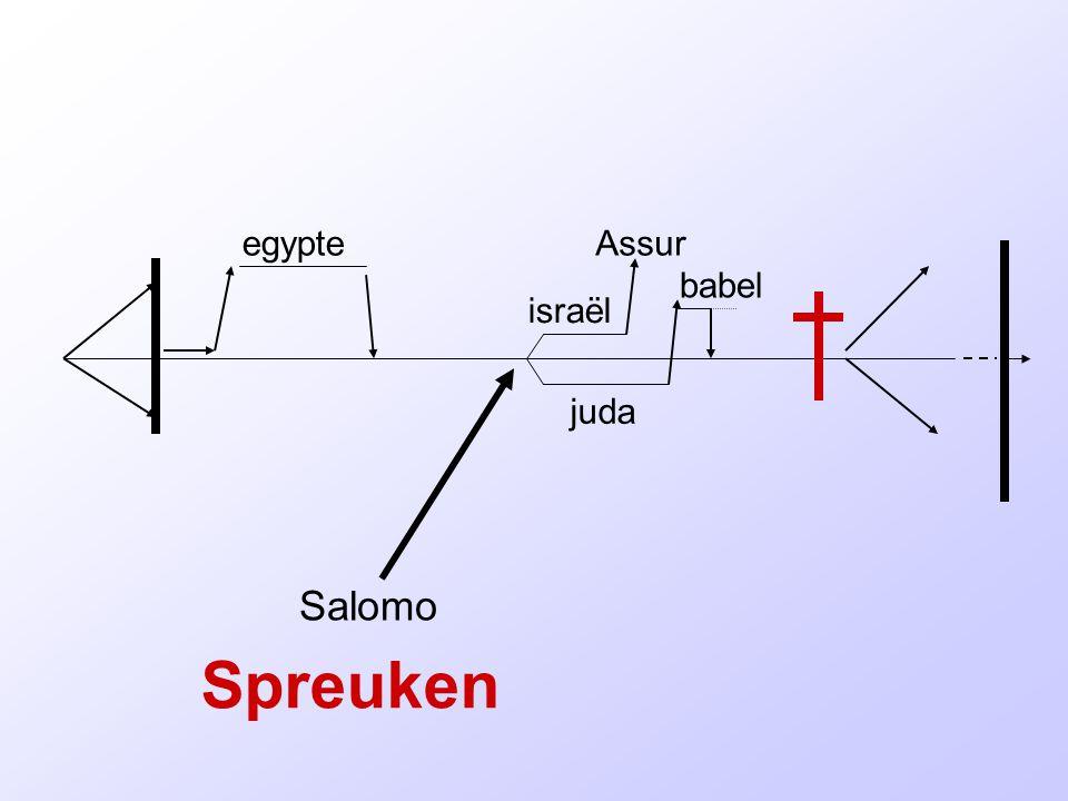 israël juda egypteAssur babel Spreuken Salomo