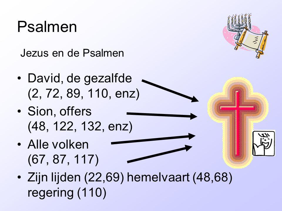 Psalmen David, de gezalfde (2, 72, 89, 110, enz) Sion, offers (48, 122, 132, enz) Alle volken (67, 87, 117) Zijn lijden (22,69) hemelvaart (48,68) regering (110) Jezus en de Psalmen