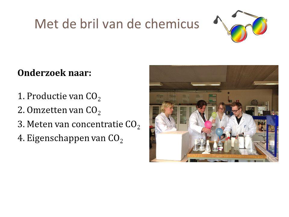 Met de bril van de chemicus Onderzoek naar: 1. Productie van CO 2 2. Omzetten van CO 2 3. Meten van concentratie CO 2 4. Eigenschappen van CO 2