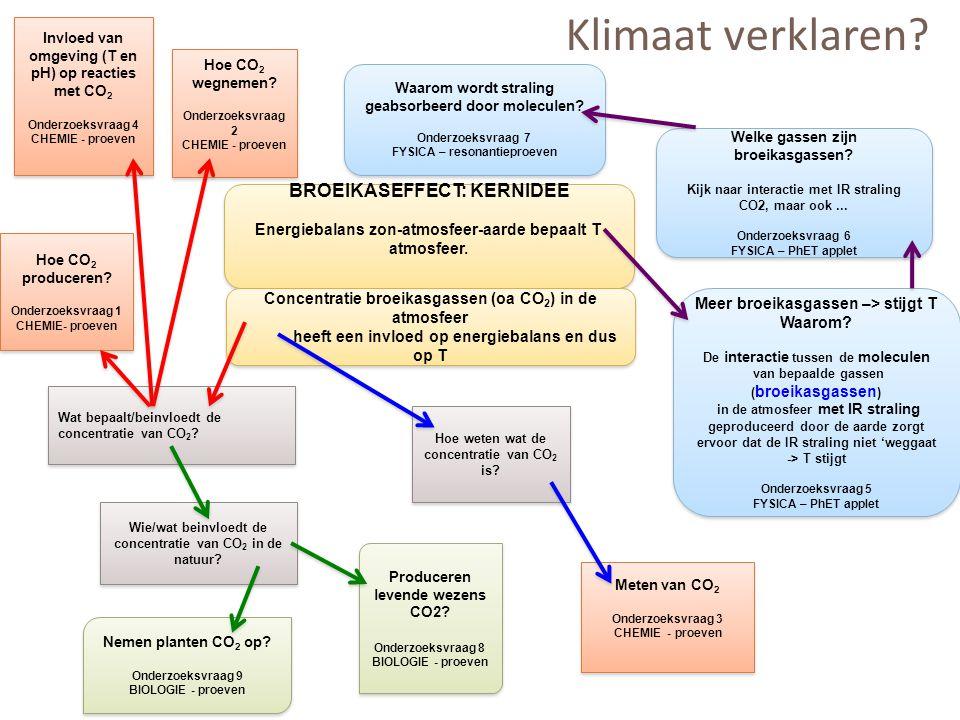 BROEIKASEFFECT: KERNIDEE Energiebalans zon-atmosfeer-aarde bepaalt T atmosfeer. BROEIKASEFFECT: KERNIDEE Energiebalans zon-atmosfeer-aarde bepaalt T a