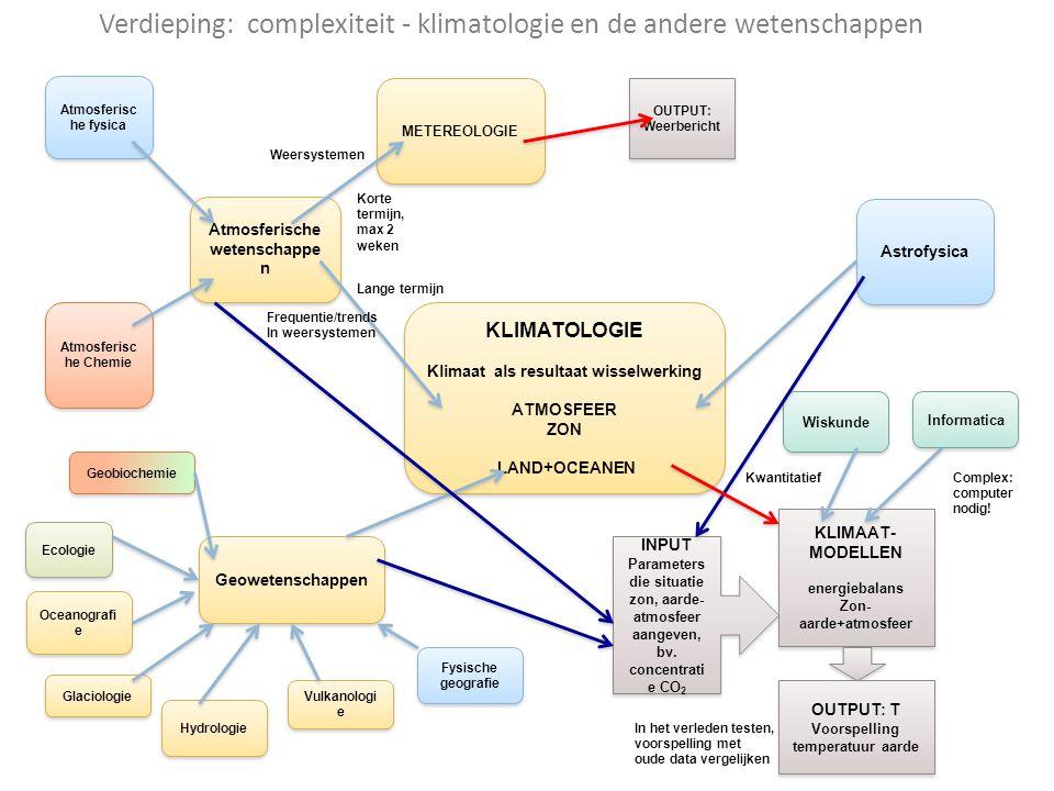 KLIMATOLOGIE Klimaat als resultaat wisselwerking ATMOSFEER ZON LAND+OCEANEN KLIMATOLOGIE Klimaat als resultaat wisselwerking ATMOSFEER ZON LAND+OCEANE