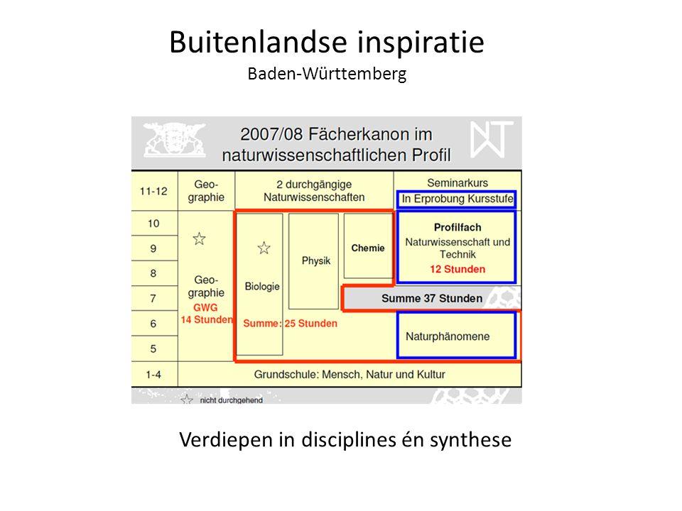 Buitenlandse inspiratie Baden-Württemberg Verdiepen in disciplines én synthese
