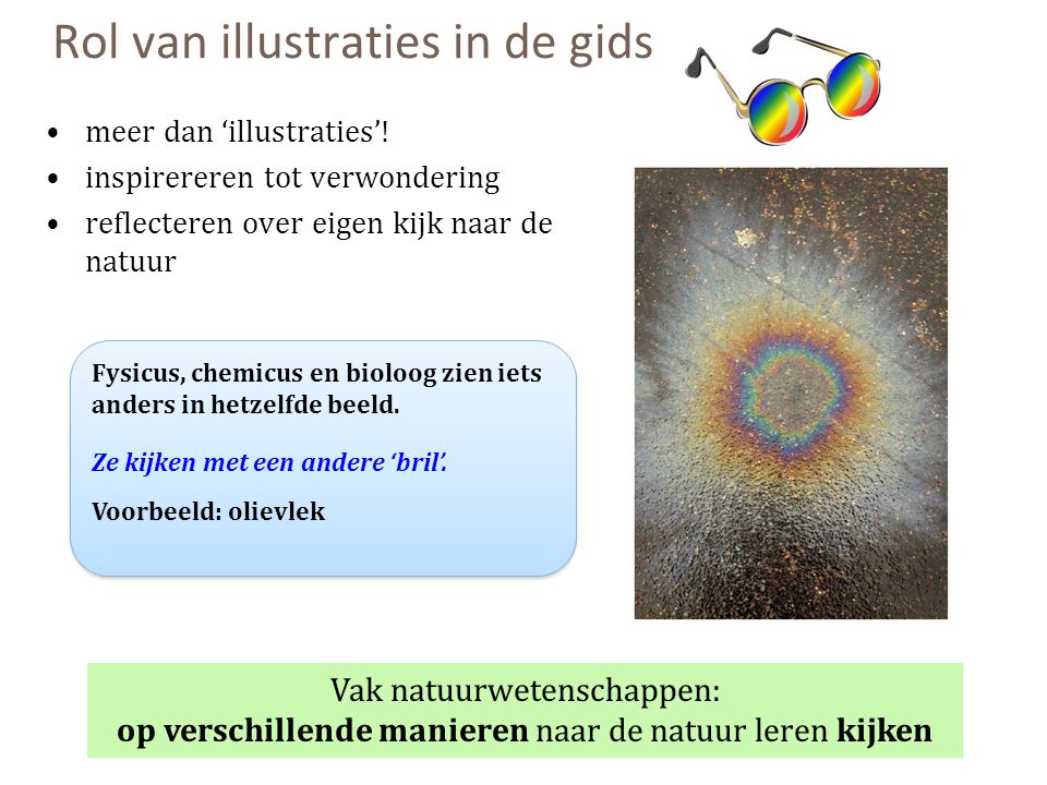 Rol van illustraties in de gids meer dan 'illustraties'.