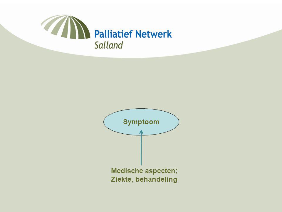 Medische aspecten; Ziekte, behandeling