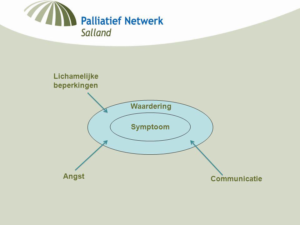 Symptoom Waardering Angst Lichamelijke beperkingen Communicatie