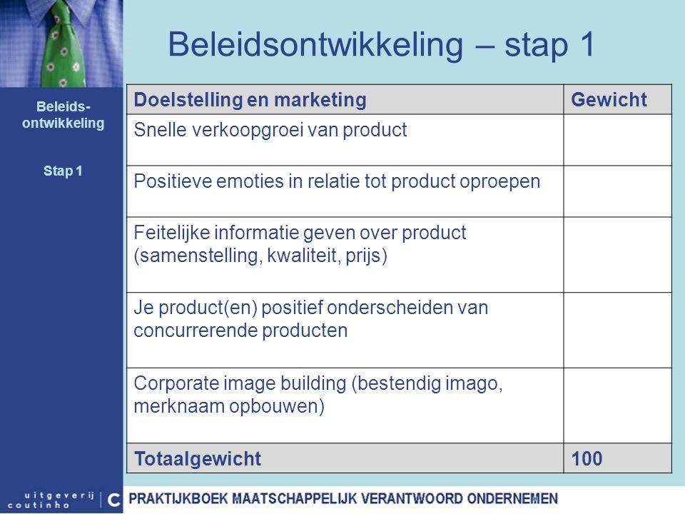 Beleidsontwikkeling – stap 1 Doelstelling en marketingGewicht Snelle verkoopgroei van product Positieve emoties in relatie tot product oproepen Feitel