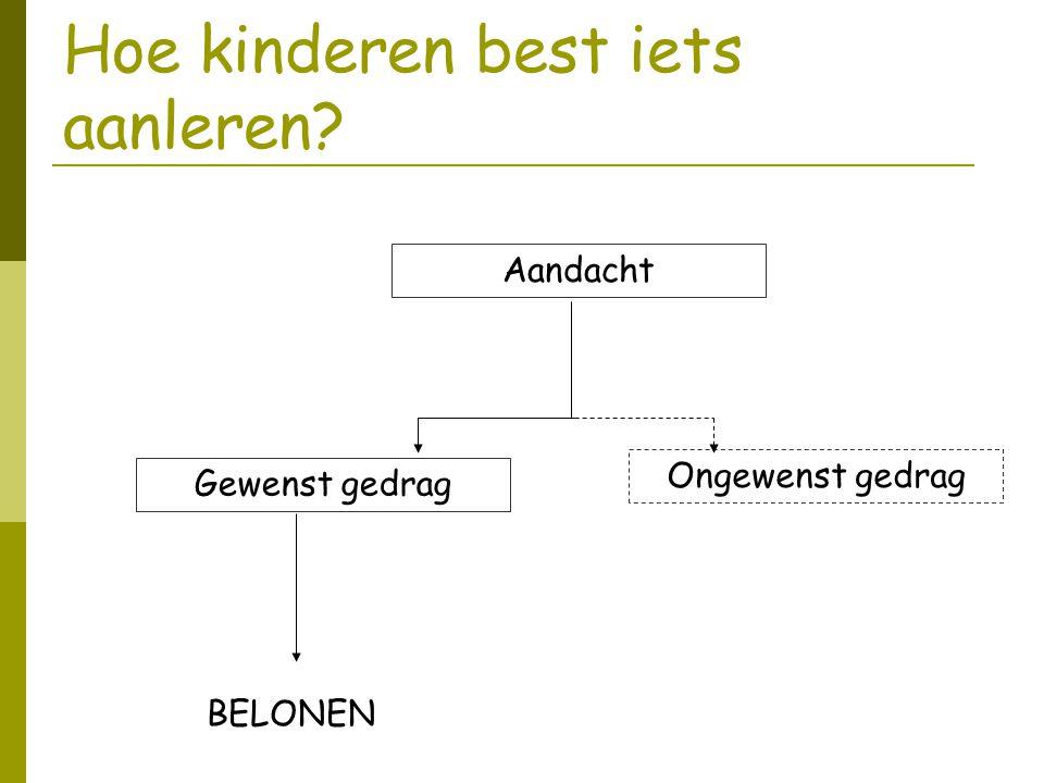 Hoe kinderen best iets aanleren? Aandacht Gewenst gedrag Ongewenst gedrag BELONEN