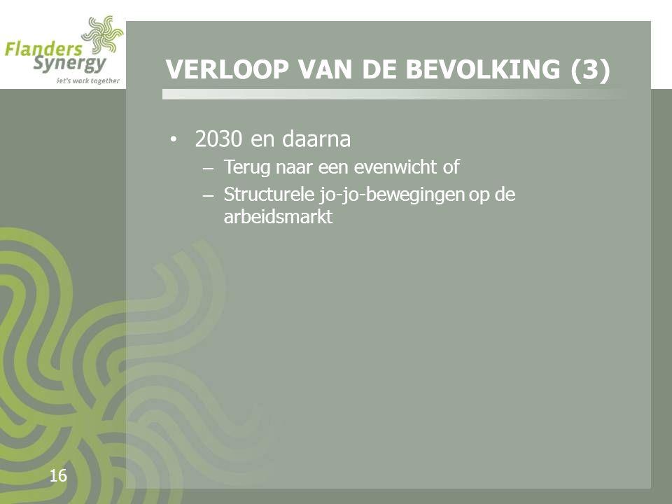 16 2030 en daarna – Terug naar een evenwicht of – Structurele jo-jo-bewegingen op de arbeidsmarkt VERLOOP VAN DE BEVOLKING (3)