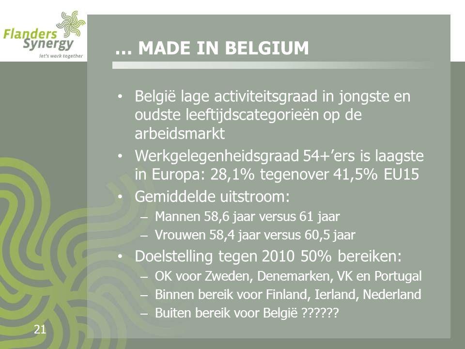 21 België lage activiteitsgraad in jongste en oudste leeftijdscategorieën op de arbeidsmarkt Werkgelegenheidsgraad 54+'ers is laagste in Europa: 28,1% tegenover 41,5% EU15 Gemiddelde uitstroom: – Mannen 58,6 jaar versus 61 jaar – Vrouwen 58,4 jaar versus 60,5 jaar Doelstelling tegen 2010 50% bereiken: – OK voor Zweden, Denemarken, VK en Portugal – Binnen bereik voor Finland, Ierland, Nederland – Buiten bereik voor België .