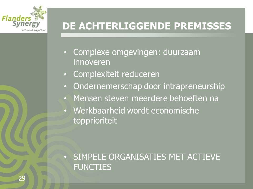 29 Complexe omgevingen: duurzaam innoveren Complexiteit reduceren Ondernemerschap door intrapreneurship Mensen steven meerdere behoeften na Werkbaarheid wordt economische topprioriteit SIMPELE ORGANISATIES MET ACTIEVE FUNCTIES DE ACHTERLIGGENDE PREMISSES